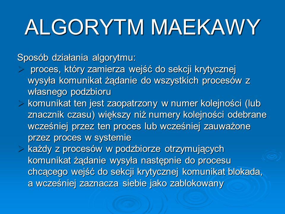 ALGORYTM MAEKAWY Sposób działania algorytmu: