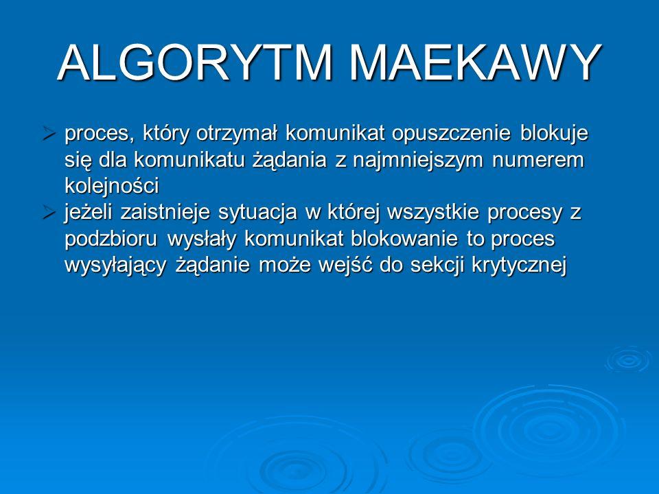 ALGORYTM MAEKAWYproces, który otrzymał komunikat opuszczenie blokuje się dla komunikatu żądania z najmniejszym numerem kolejności.