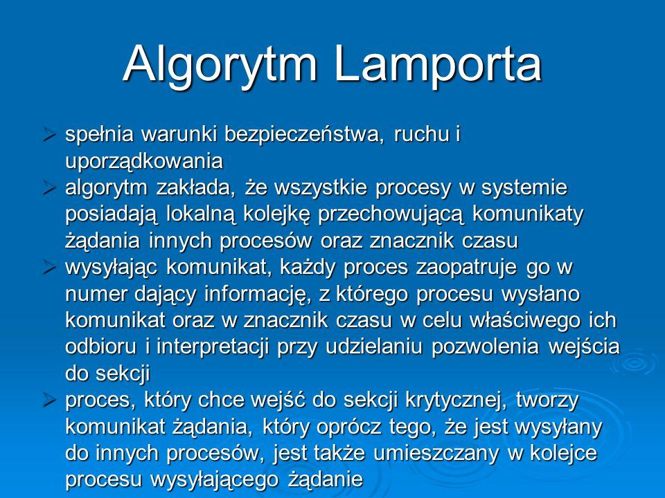 Algorytm Lamportaspełnia warunki bezpieczeństwa, ruchu i uporządkowania.