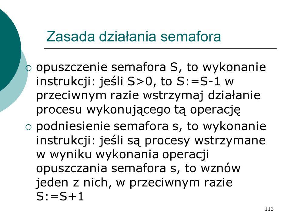 Zasada działania semafora