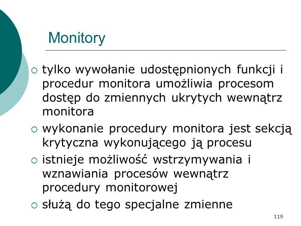 Monitory tylko wywołanie udostępnionych funkcji i procedur monitora umożliwia procesom dostęp do zmiennych ukrytych wewnątrz monitora.