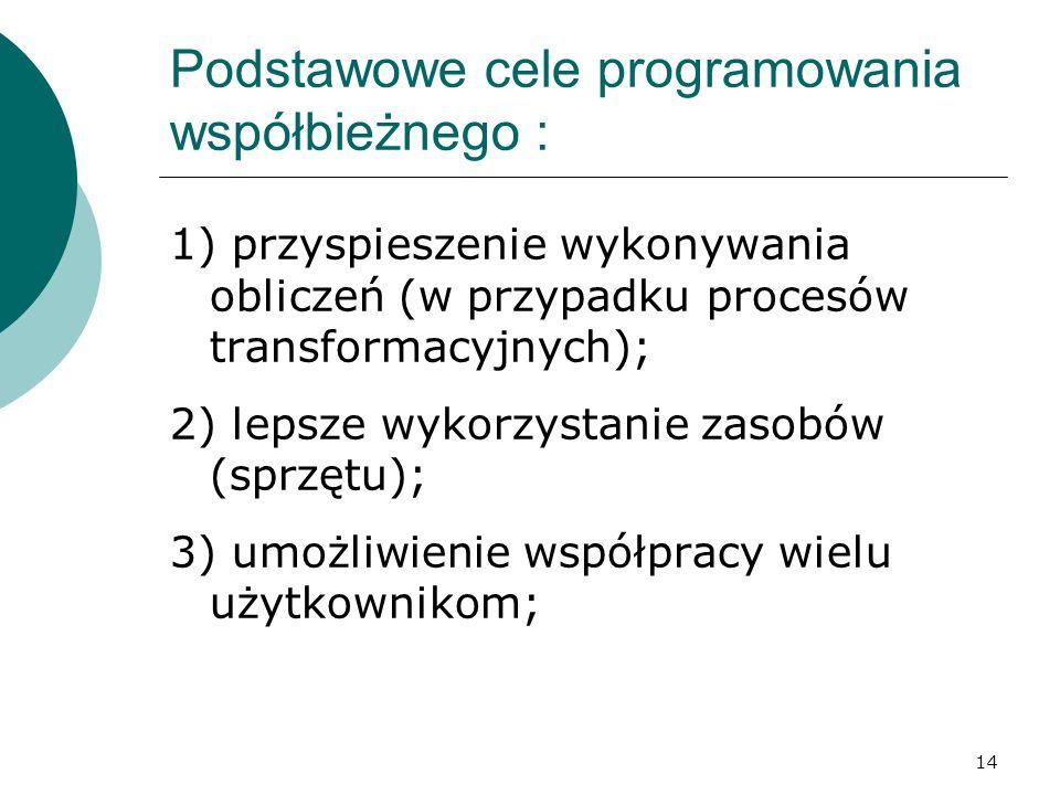 Podstawowe cele programowania współbieżnego :