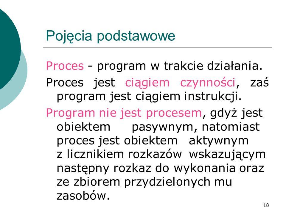 Pojęcia podstawowe Proces - program w trakcie działania.