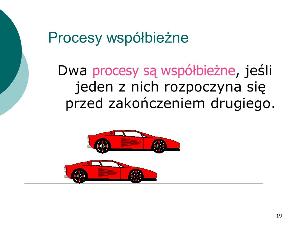 Procesy współbieżne Dwa procesy są współbieżne, jeśli jeden z nich rozpoczyna się przed zakończeniem drugiego.