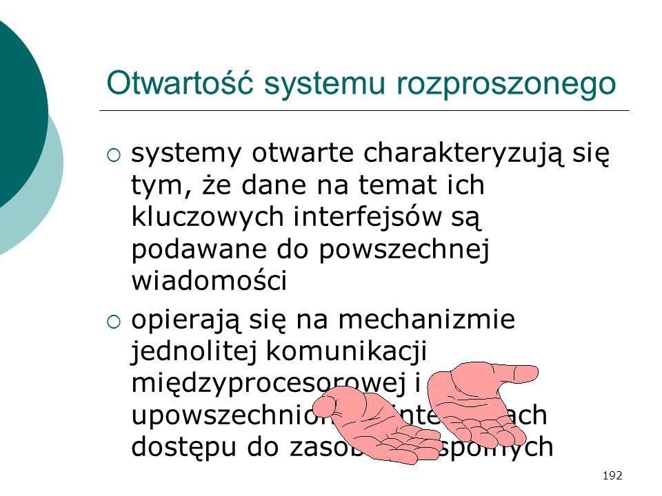 Otwartość systemu rozproszonego