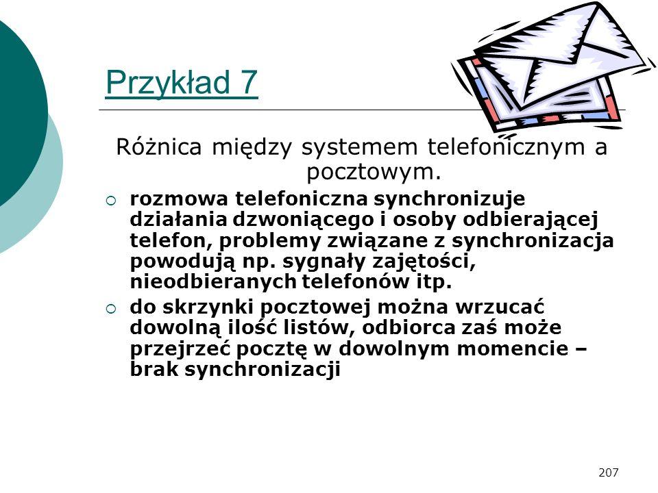 Różnica między systemem telefonicznym a pocztowym.