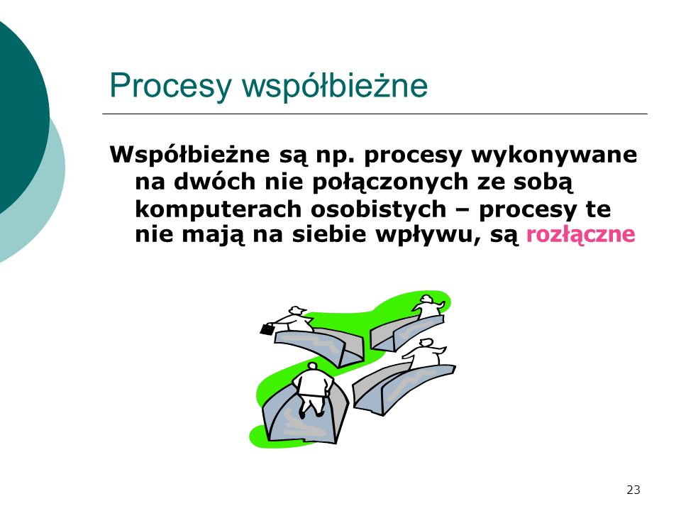 Procesy współbieżne