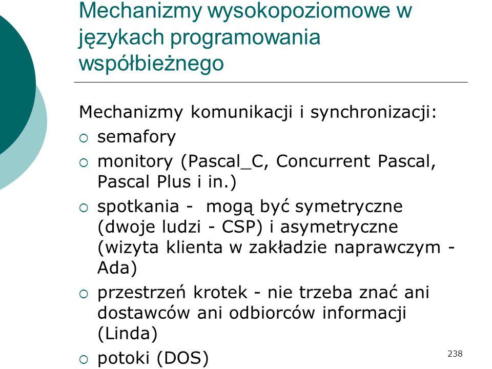 Mechanizmy wysokopoziomowe w językach programowania współbieżnego
