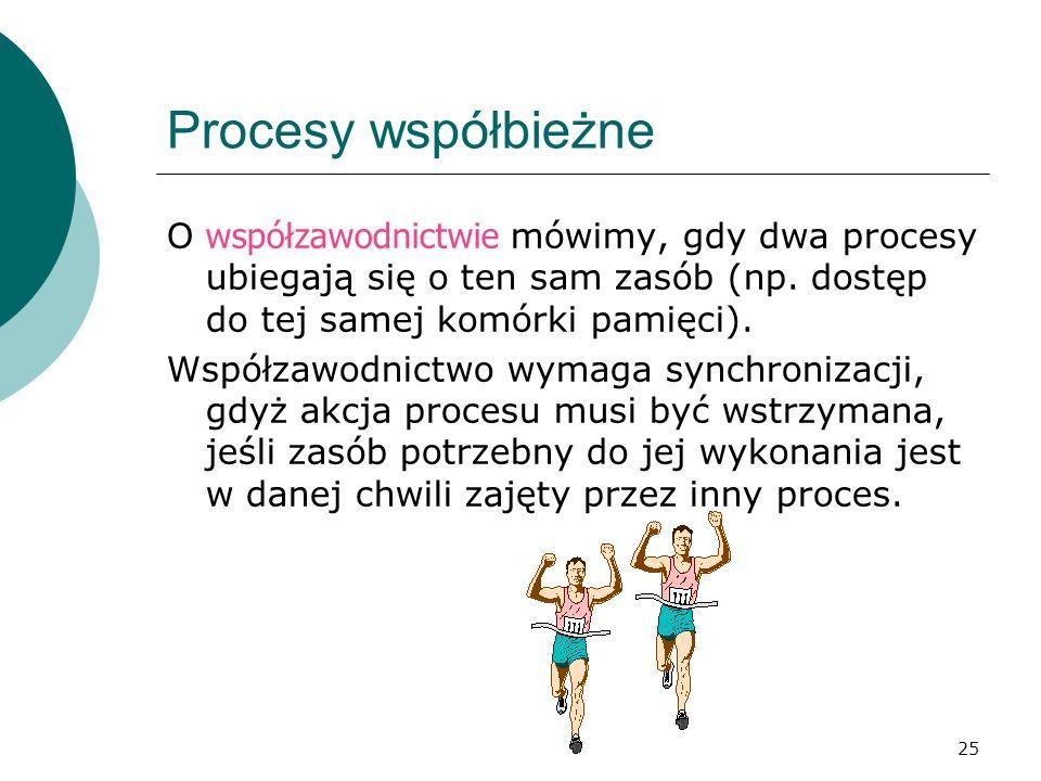 Procesy współbieżne O współzawodnictwie mówimy, gdy dwa procesy ubiegają się o ten sam zasób (np. dostęp do tej samej komórki pamięci).