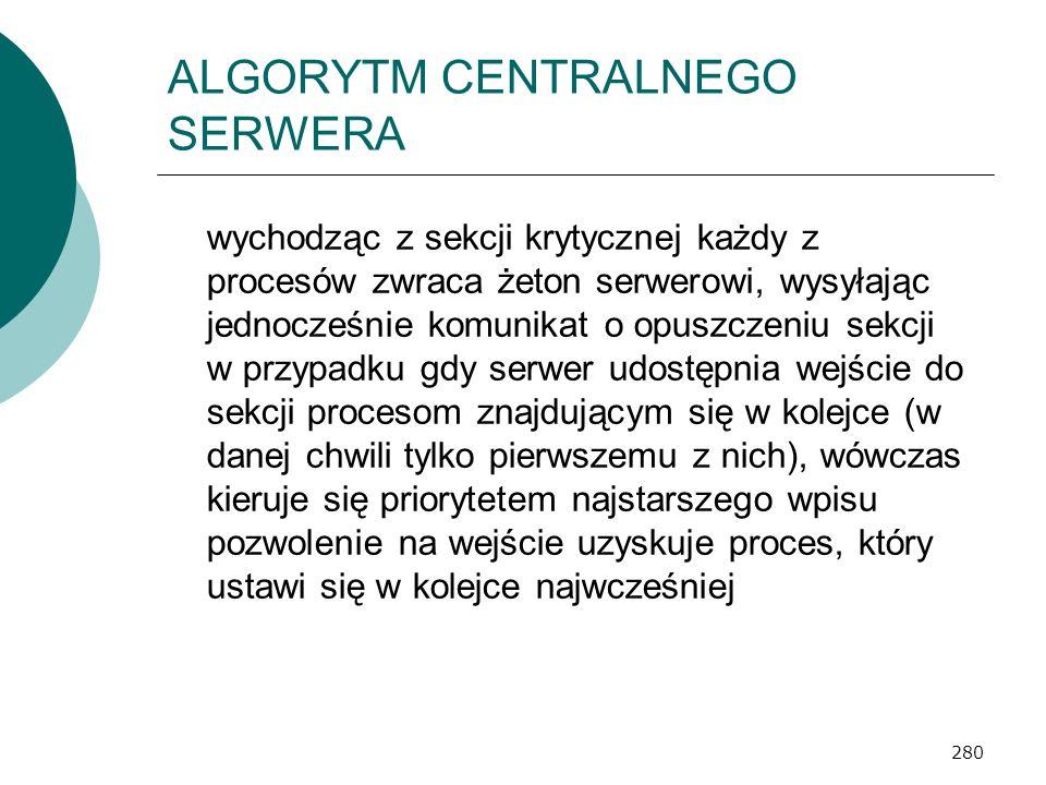 ALGORYTM CENTRALNEGO SERWERA