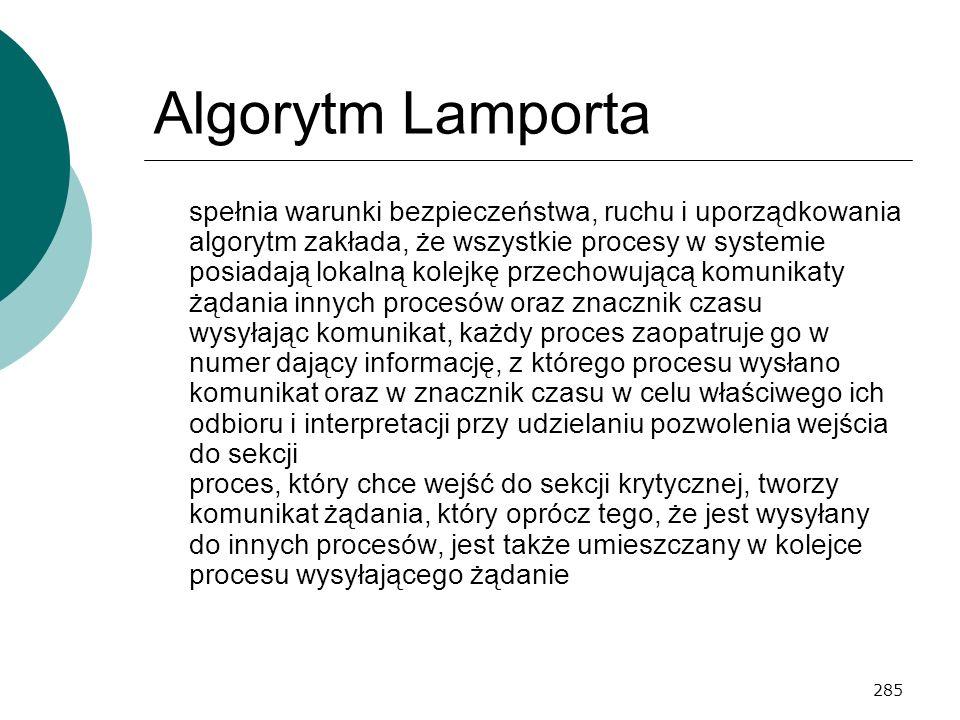 Algorytm Lamporta spełnia warunki bezpieczeństwa, ruchu i uporządkowania.