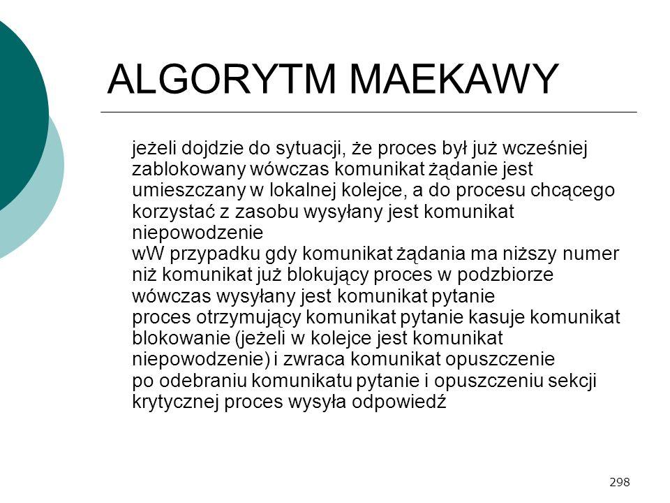 ALGORYTM MAEKAWY