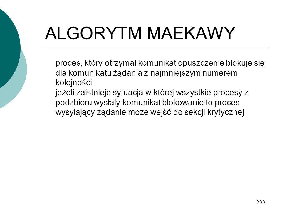 ALGORYTM MAEKAWY proces, który otrzymał komunikat opuszczenie blokuje się dla komunikatu żądania z najmniejszym numerem kolejności.