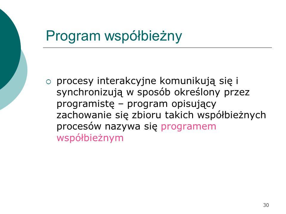 Program współbieżny