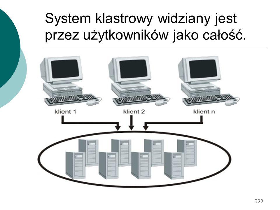 System klastrowy widziany jest przez użytkowników jako całość.