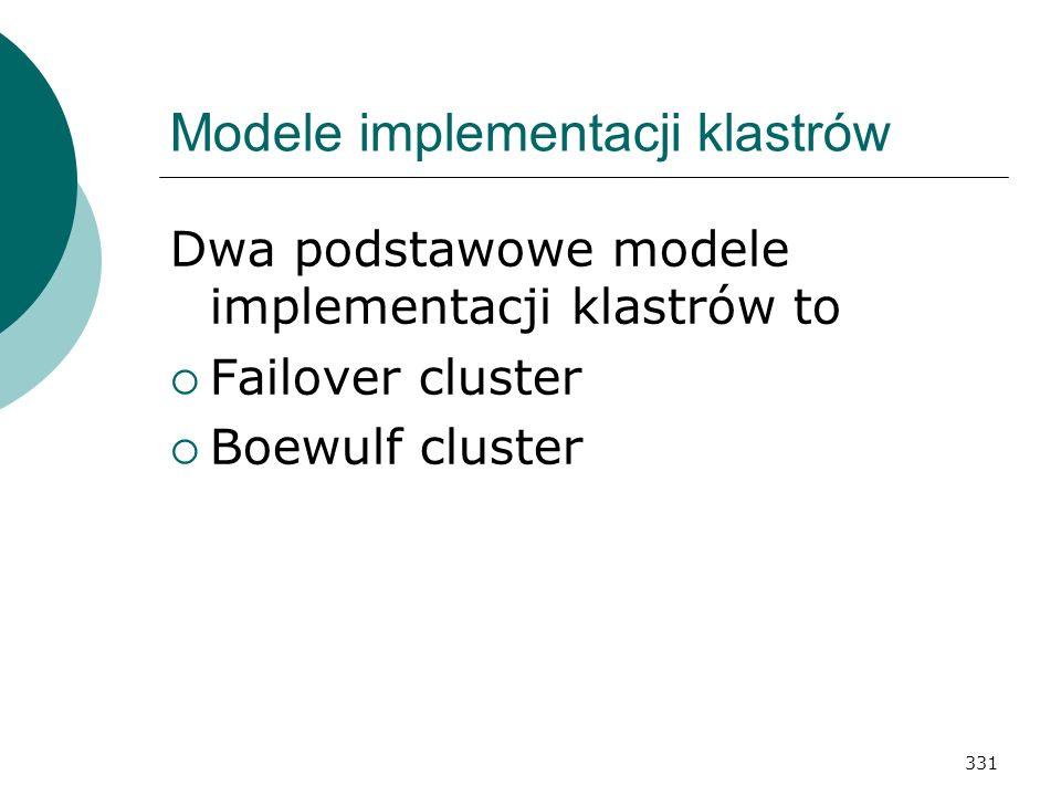 Modele implementacji klastrów