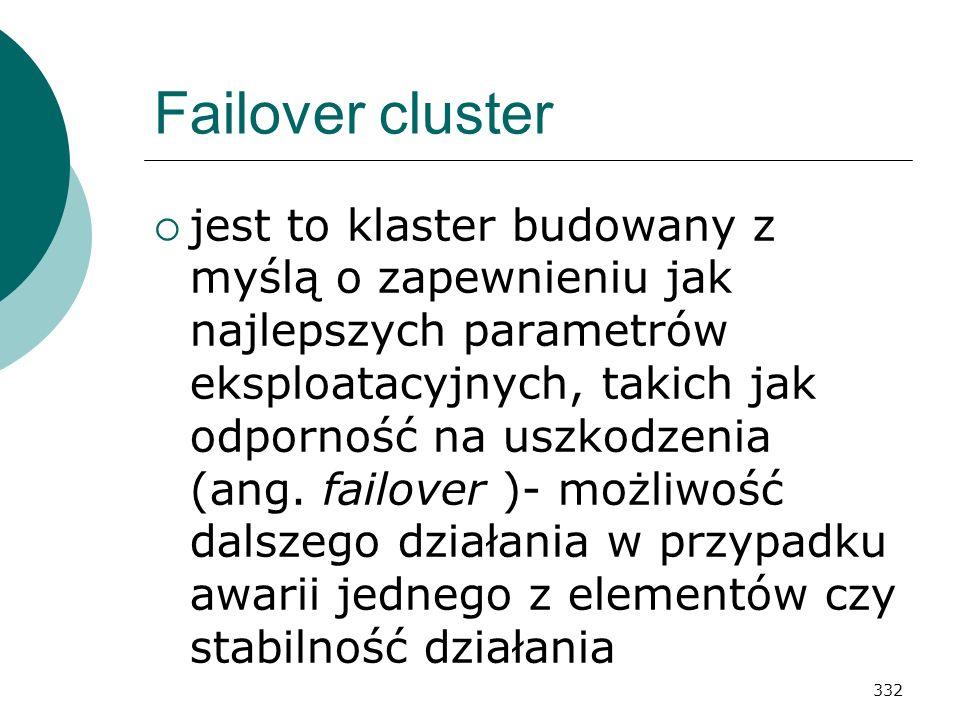 Failover cluster