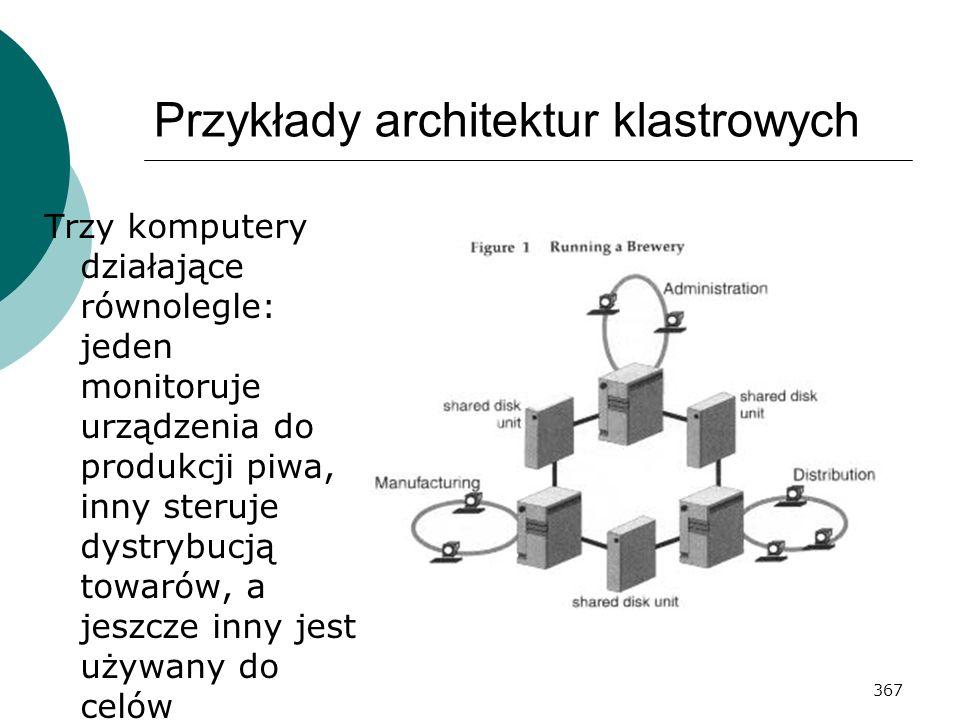Przykłady architektur klastrowych
