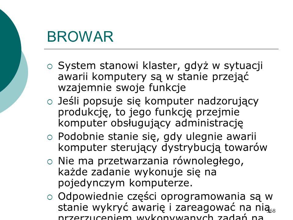 BROWAR System stanowi klaster, gdyż w sytuacji awarii komputery są w stanie przejąć wzajemnie swoje funkcje.