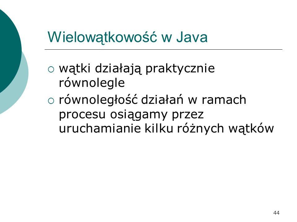 Wielowątkowość w Java wątki działają praktycznie równolegle