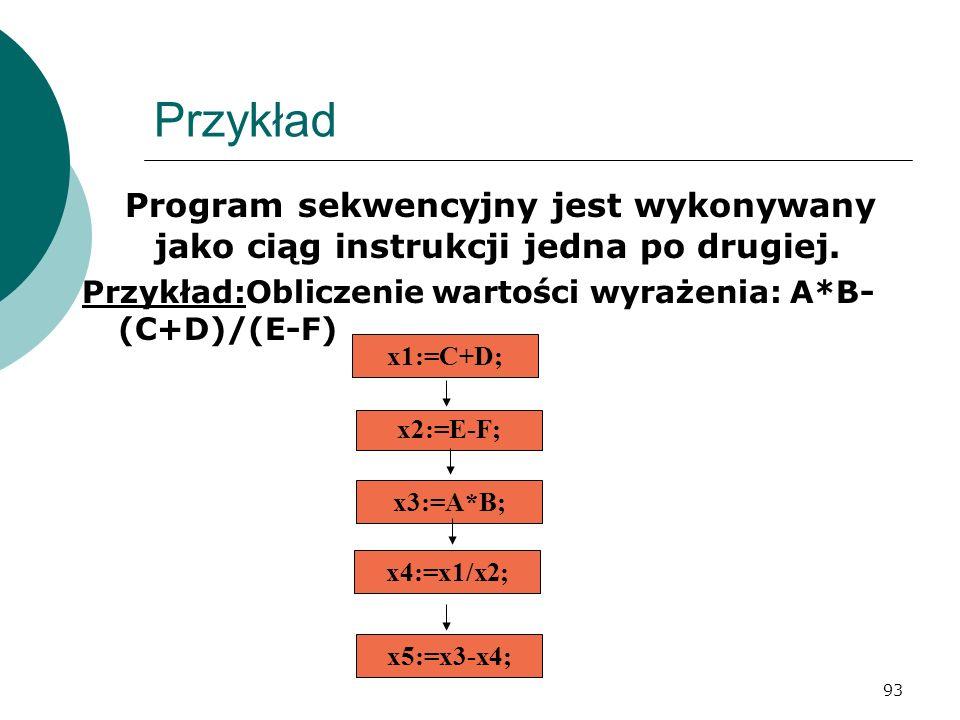 Przykład Program sekwencyjny jest wykonywany jako ciąg instrukcji jedna po drugiej. Przykład:Obliczenie wartości wyrażenia: A*B-(C+D)/(E-F)