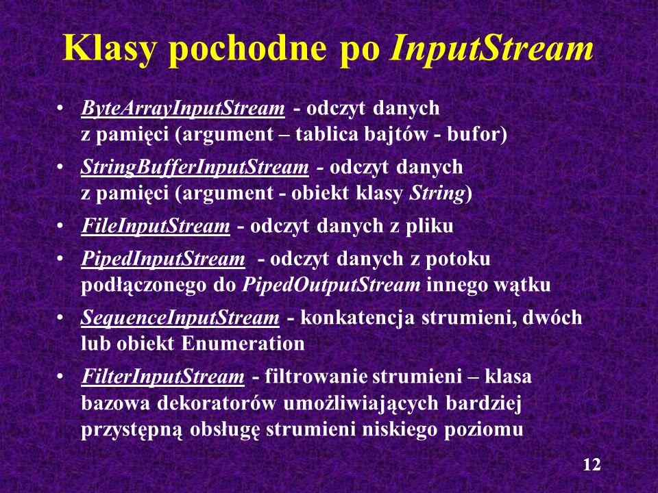 Klasy pochodne po InputStream
