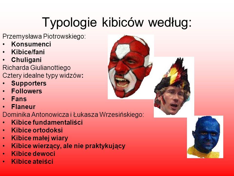 Typologie kibiców według: