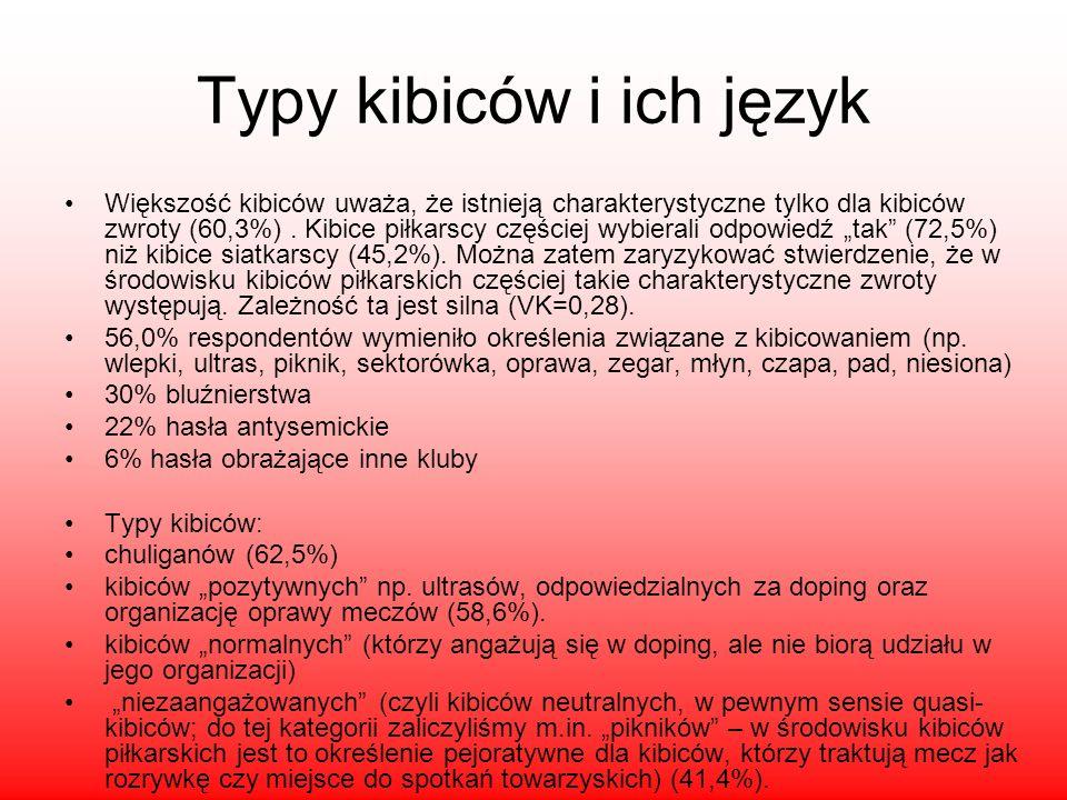 Typy kibiców i ich język