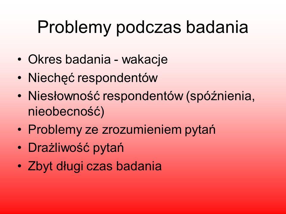 Problemy podczas badania