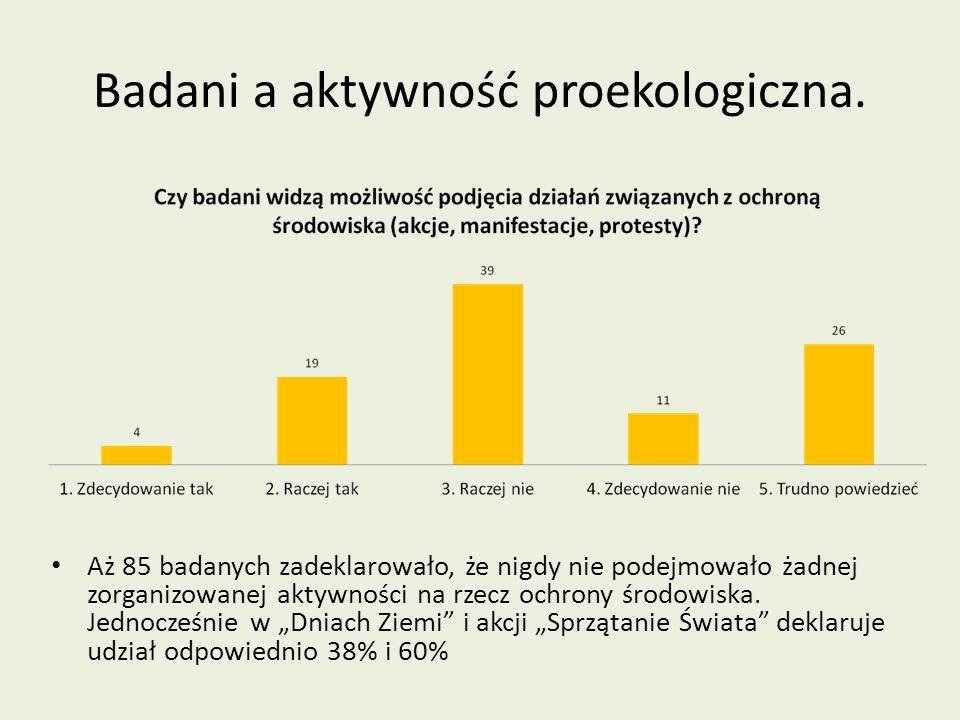 Badani a aktywność proekologiczna.