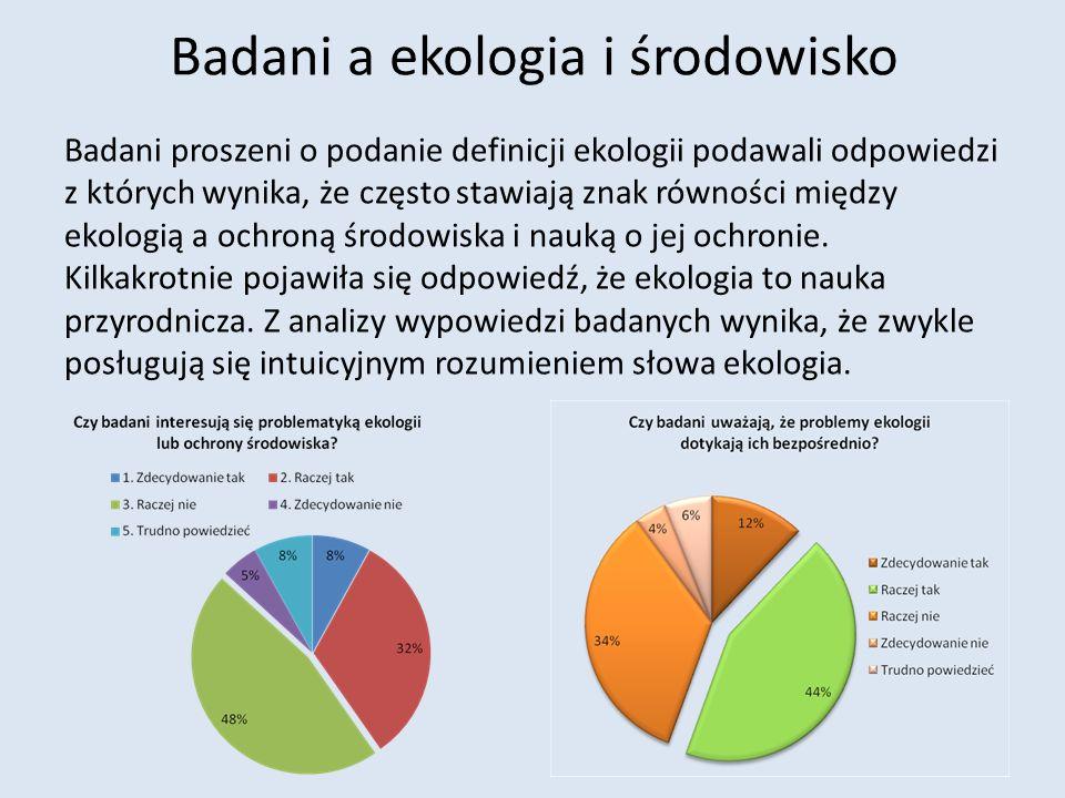 Badani a ekologia i środowisko
