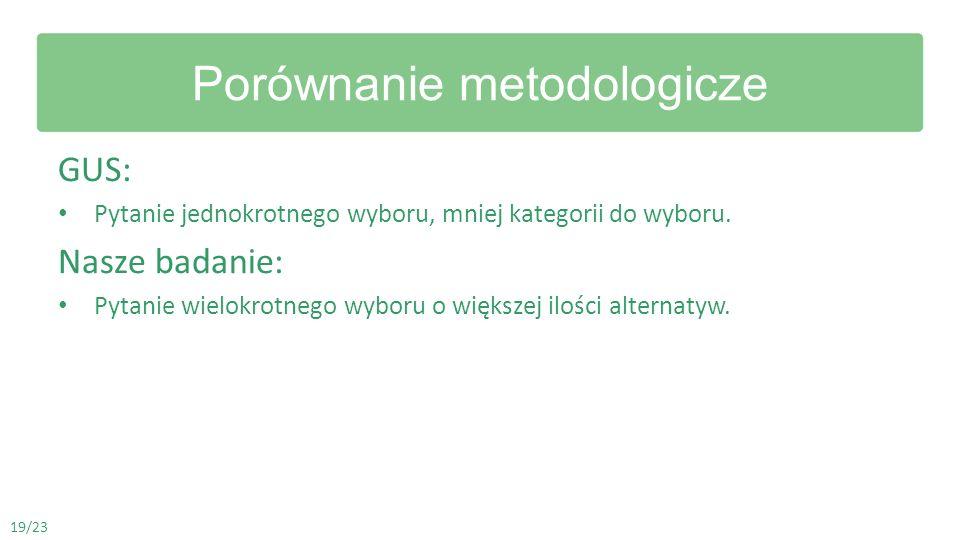 Porównanie metodologicze