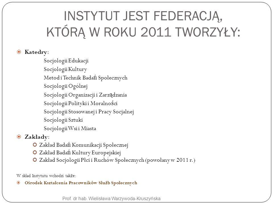 INSTYTUT JEST FEDERACJĄ, KTÓRĄ W ROKU 2011 TWORZYŁY: