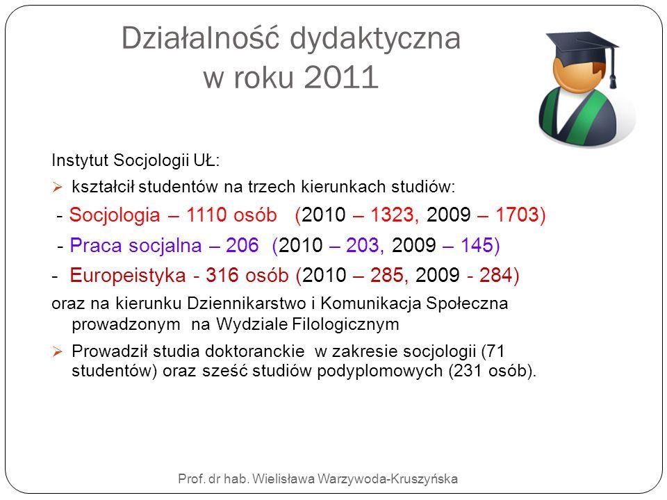 Działalność dydaktyczna w roku 2011