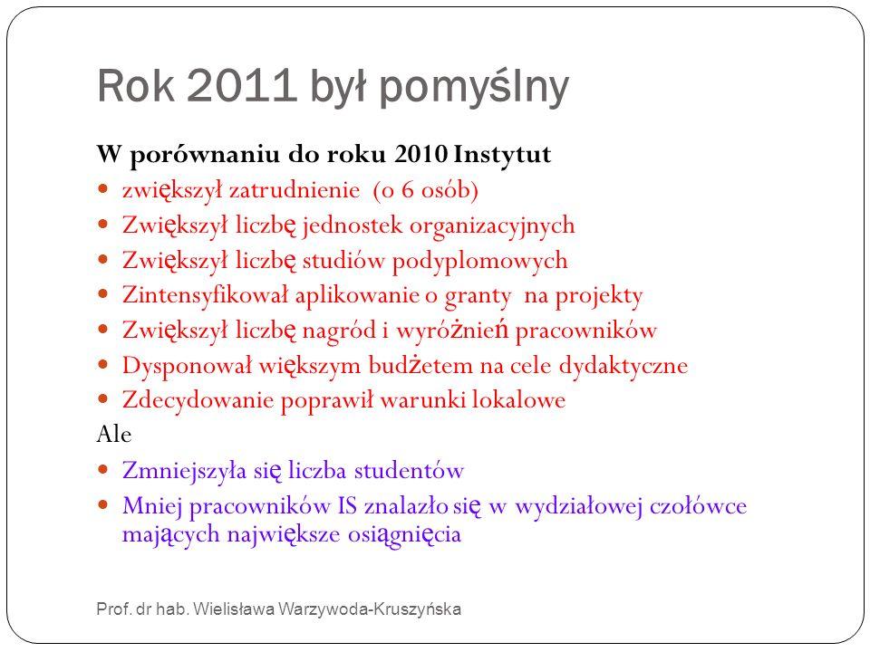 Rok 2011 był pomyślny W porównaniu do roku 2010 Instytut