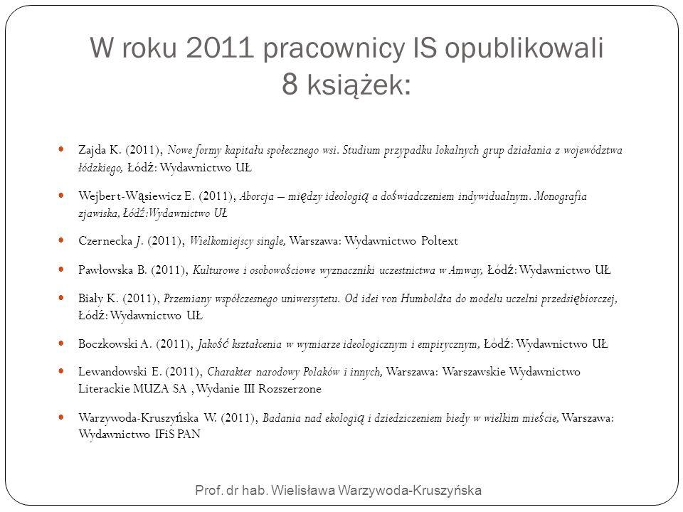 W roku 2011 pracownicy IS opublikowali 8 książek: