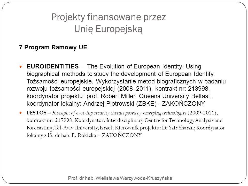 Projekty finansowane przez Unię Europejską