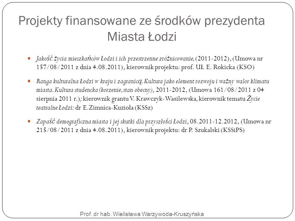 Projekty finansowane ze środków prezydenta Miasta Łodzi