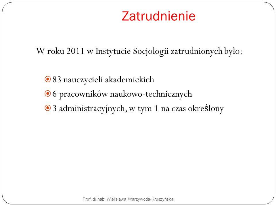 Zatrudnienie W roku 2011 w Instytucie Socjologii zatrudnionych było: