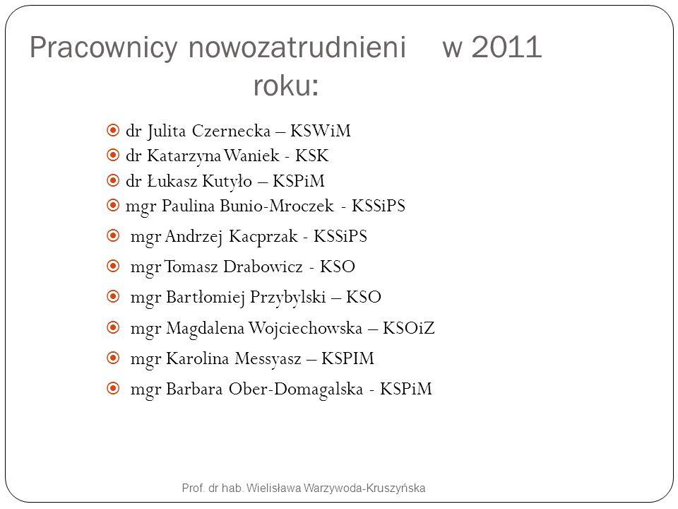Pracownicy nowozatrudnieni w 2011 roku: