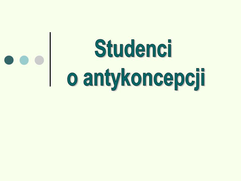 Studenci o antykoncepcji