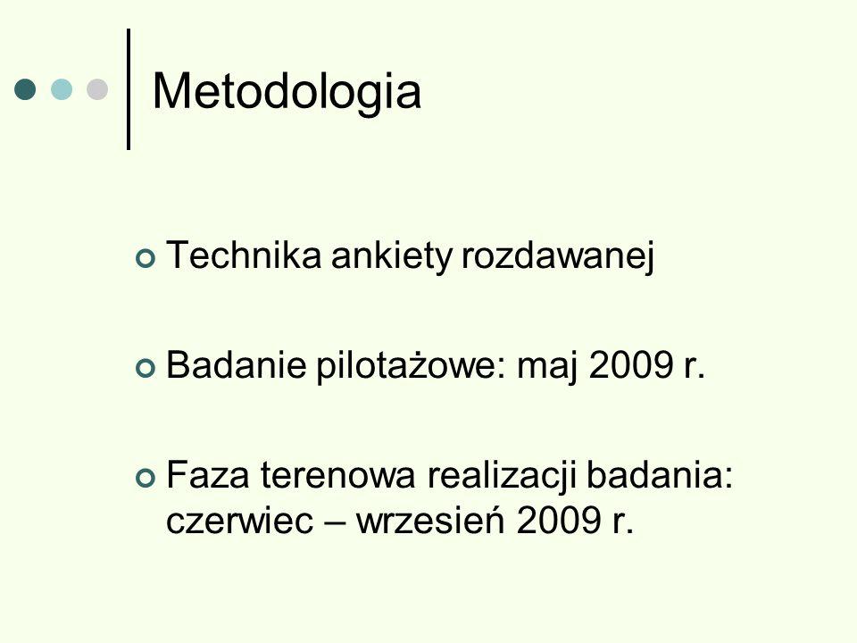 Metodologia Technika ankiety rozdawanej