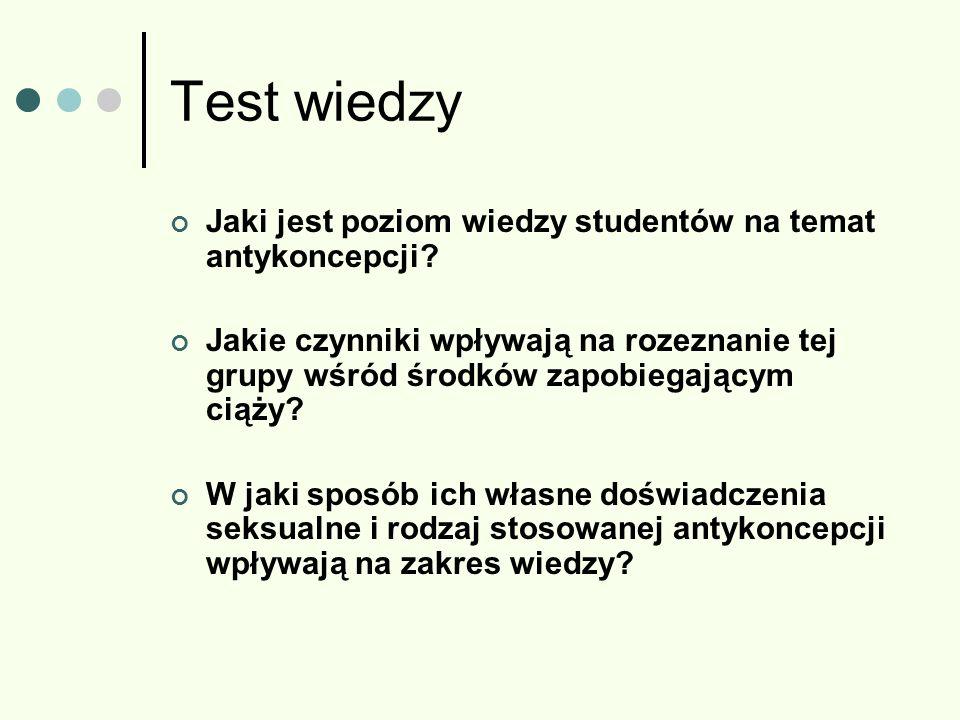 Test wiedzy Jaki jest poziom wiedzy studentów na temat antykoncepcji