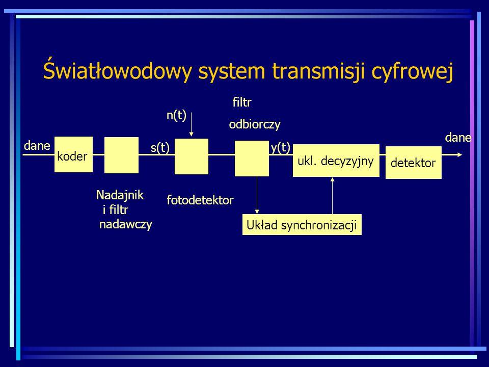 Światłowodowy system transmisji cyfrowej