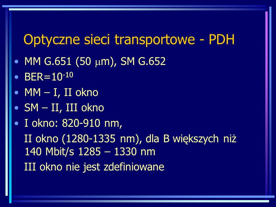 Optyczne sieci transportowe - PDH
