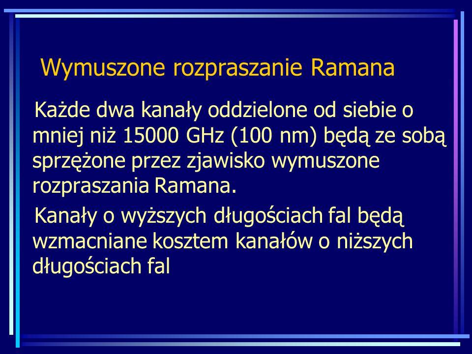 Wymuszone rozpraszanie Ramana