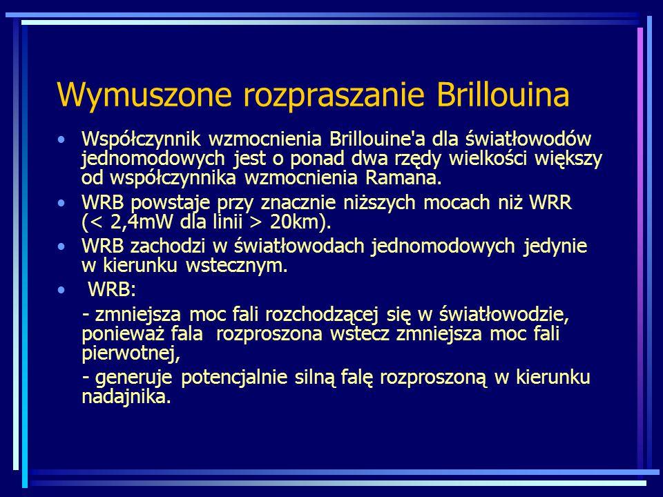 Wymuszone rozpraszanie Brillouina