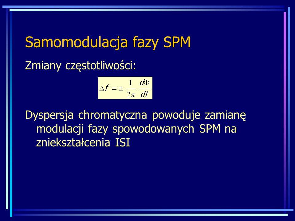 Samomodulacja fazy SPM
