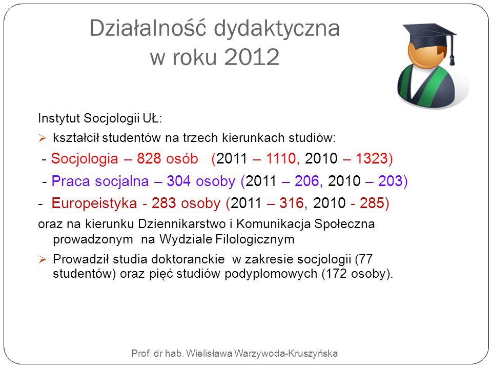 Działalność dydaktyczna w roku 2012