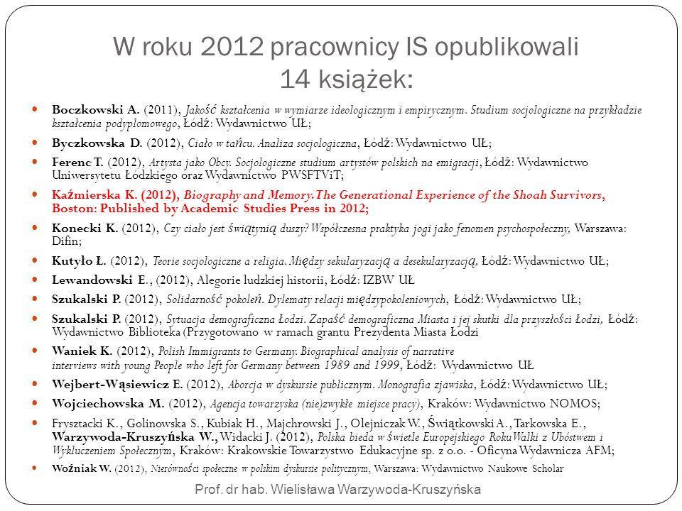 W roku 2012 pracownicy IS opublikowali 14 książek:
